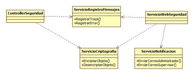 SRP - Clases refactorizadas