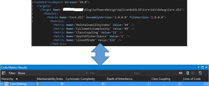 Resultado Code Metrics línea de comandos