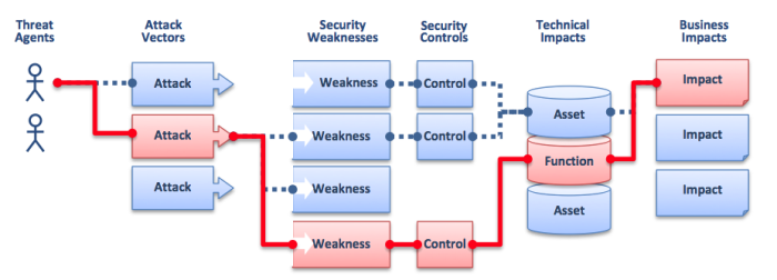 T10-2010-Diagrama de arquitectura